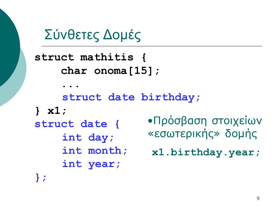 Σύνθετες Δομές struct mathitis { char onoma[15]; ...